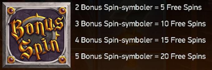 Witchcraft Academy free spins