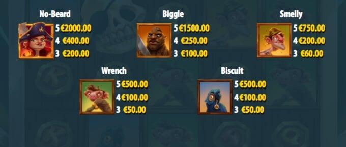 Skulls UP Slot Bonus