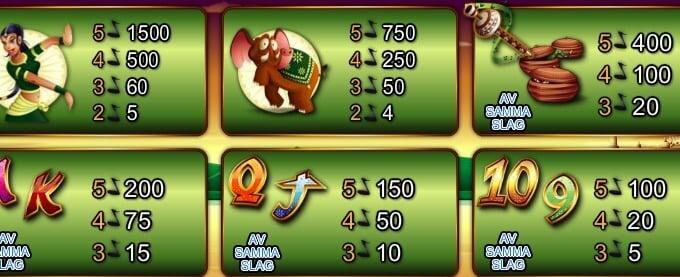 The Snake Charmer Slot Vinstsymboler