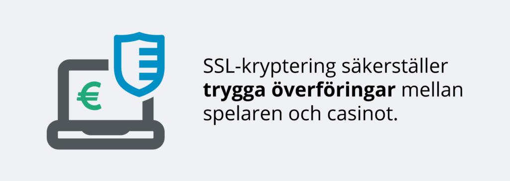 SSL-kryptering fördel