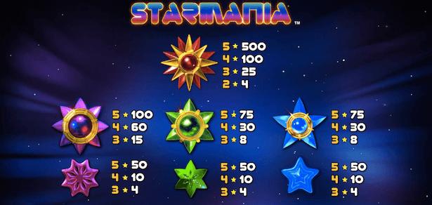 Starmania Bonus