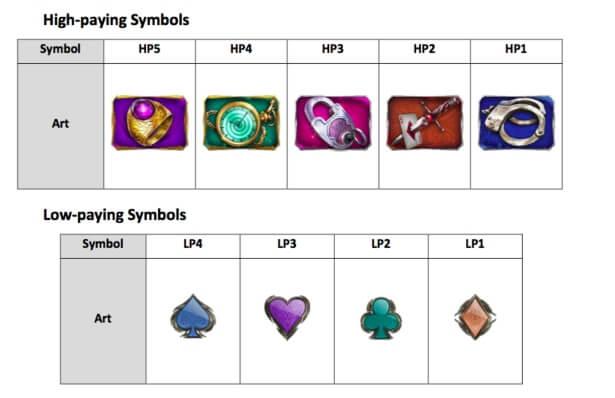 Street Magic Slot Symbols