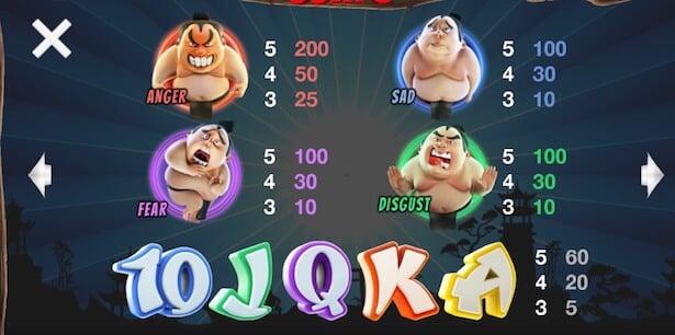 Super Sumo Slot Vinstsymboler