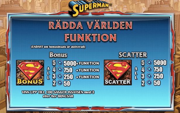 Superman Slot Bonus