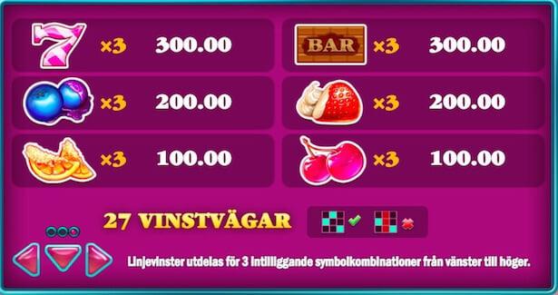 Sweet 27 Slot Vinstsymboler