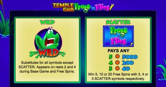 Temple Cash Frogs n Flies Bonus