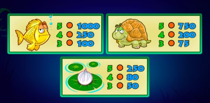 Temple Cash Frogs n Flies Bonus Symbols