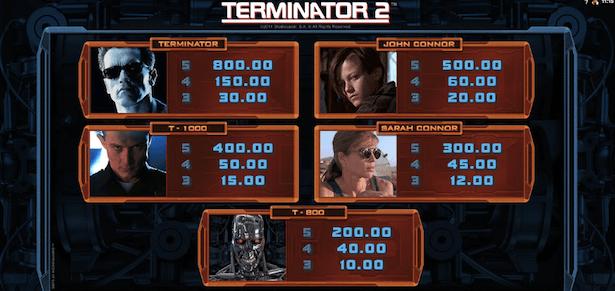 Terminator 2 Bonus