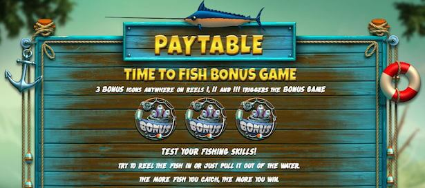The Angler Slot Bonus
