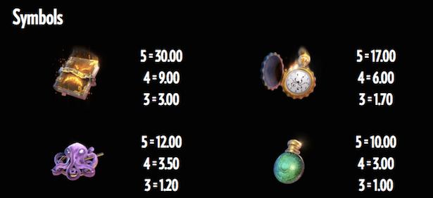The Rift Bonus