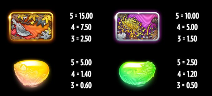 Tiger Rush Slot Symbols