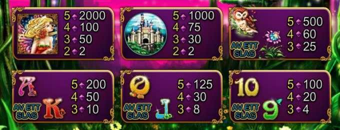 Unicorn Legend Vinstsymboler