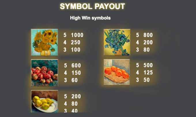 Van Gogh payout