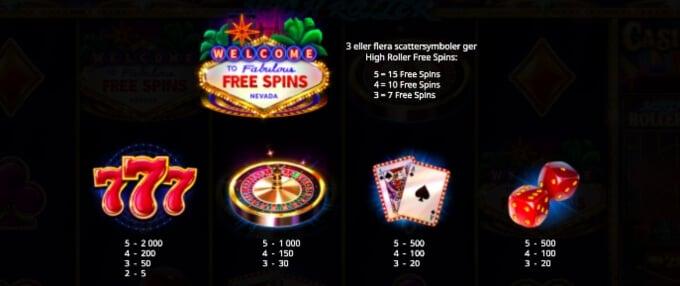 Vegas High Roller Slot Bonus