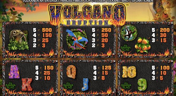 Volcano Eruption Bonus