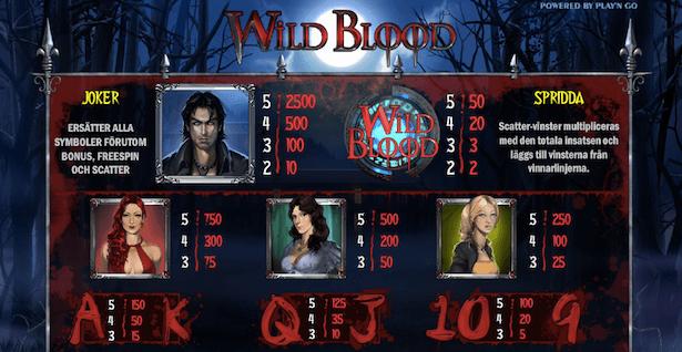 Wild Blood Bonus