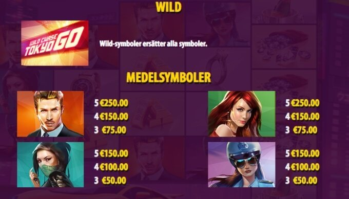 The WIld Chase: Tokyo Go Slot Bonus