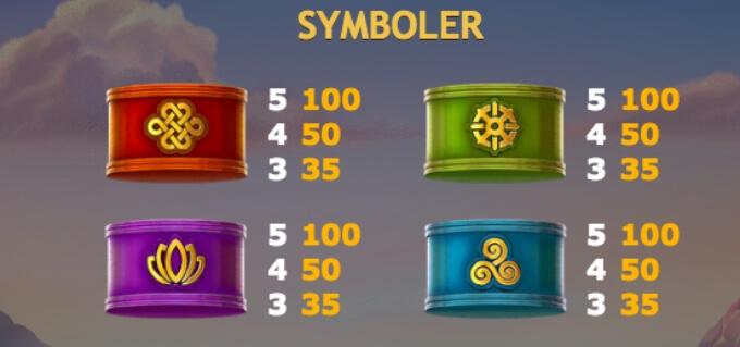 Wild Mantra Slot Bonus