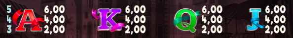 Wild Toro 2 lågbetalande symboler.