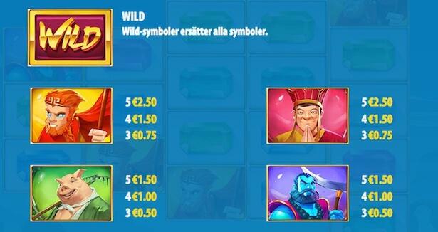 Wins of Fortune Slot Vinstsymboler