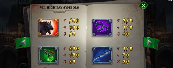 Wolf Hunters Bonus Symbols