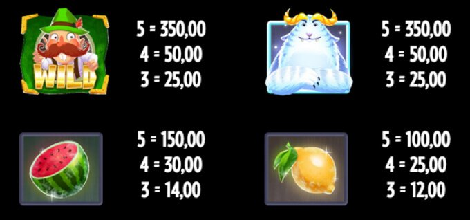 Yeti Battle of Greenhat Peak Slot Bonus Symbols