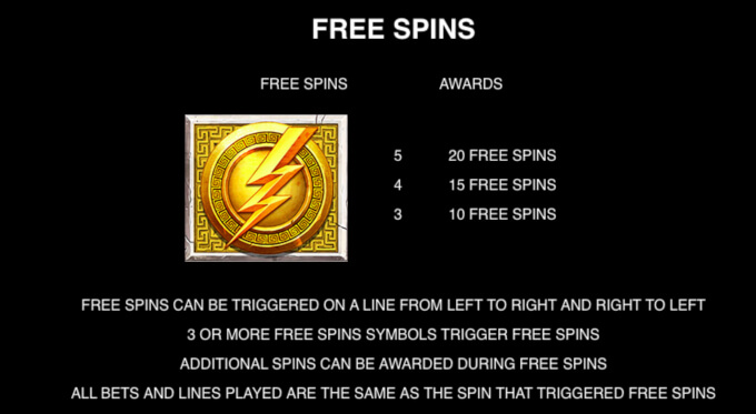 Zeus – Ancient Fortunes Slot Free Spins
