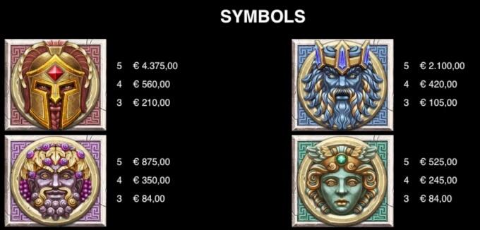Zeus – Ancient Fortunes Slot Symbols