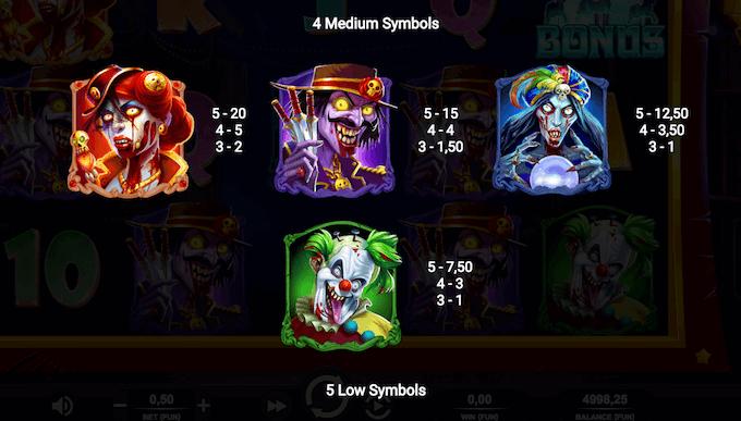 zombie symboler